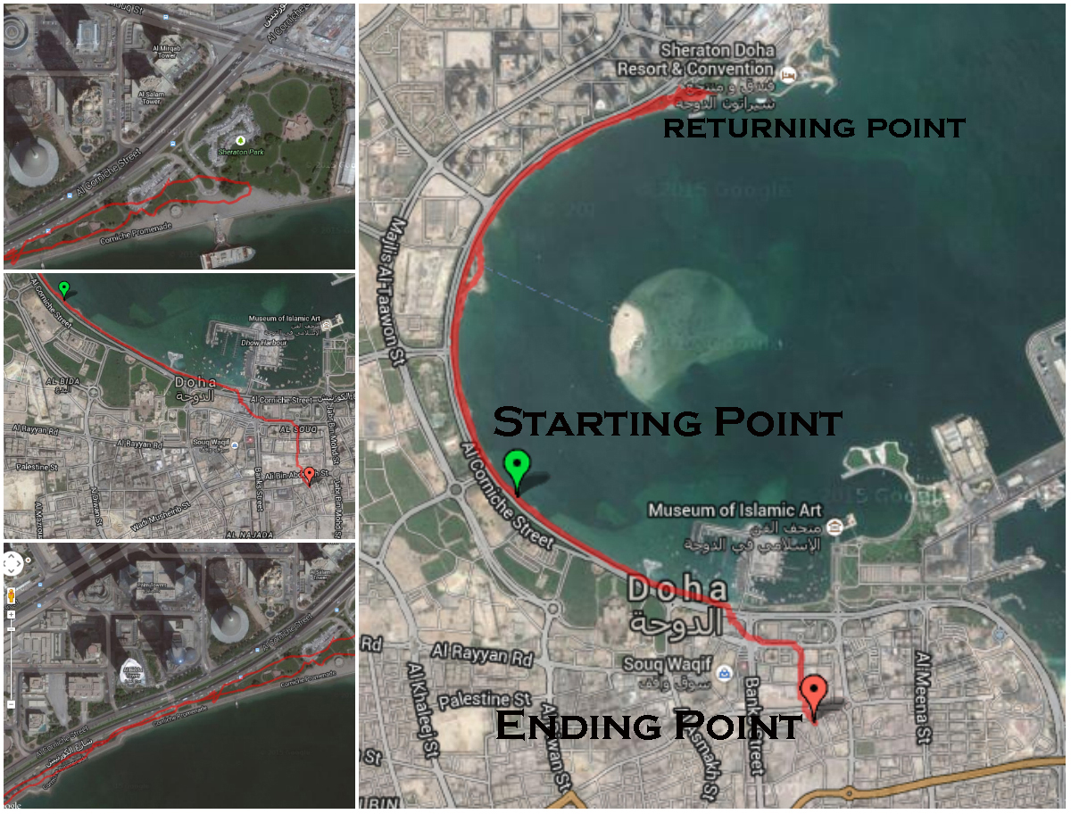 Corniche starting and ending